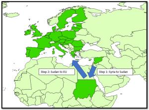Sudan Migration Pathway 1