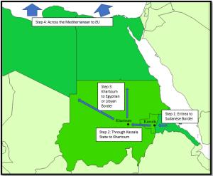 Sudan Migration Pathway 2