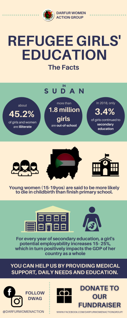 DWAG Girl's Education Factsheet